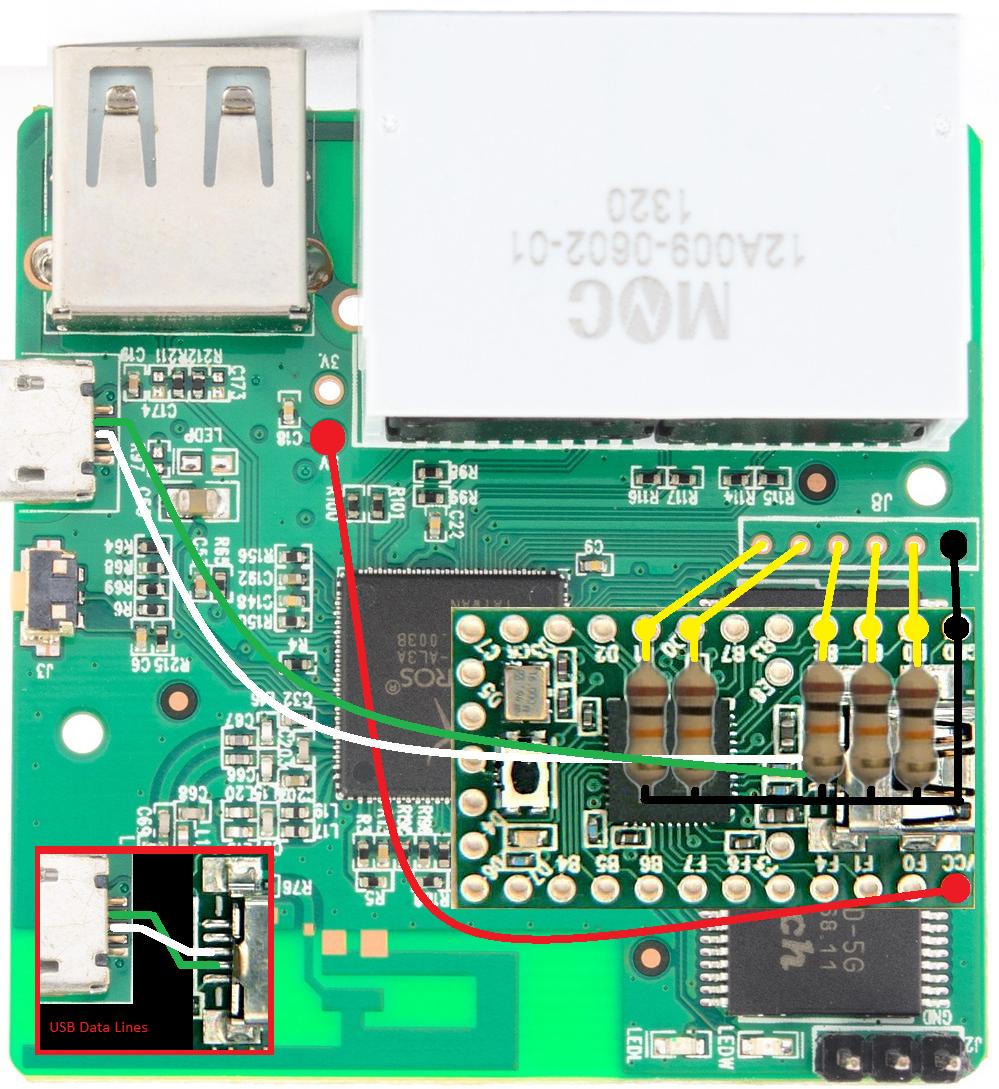 Figure 5:  Final Product Mock-up